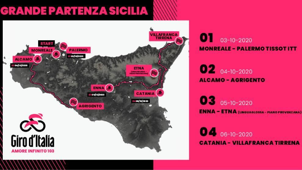 Giro de Italia 2019: Sicilia, la isla que albergará el comienzo ...