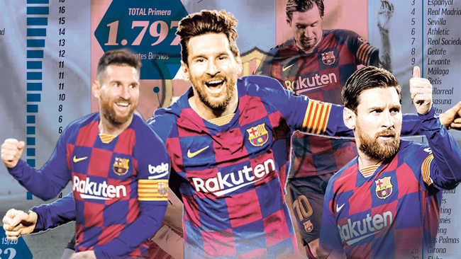 El imparable Messi recupera el trono