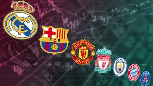 Infografía de los clubes más valiosos del mundo en 2020.