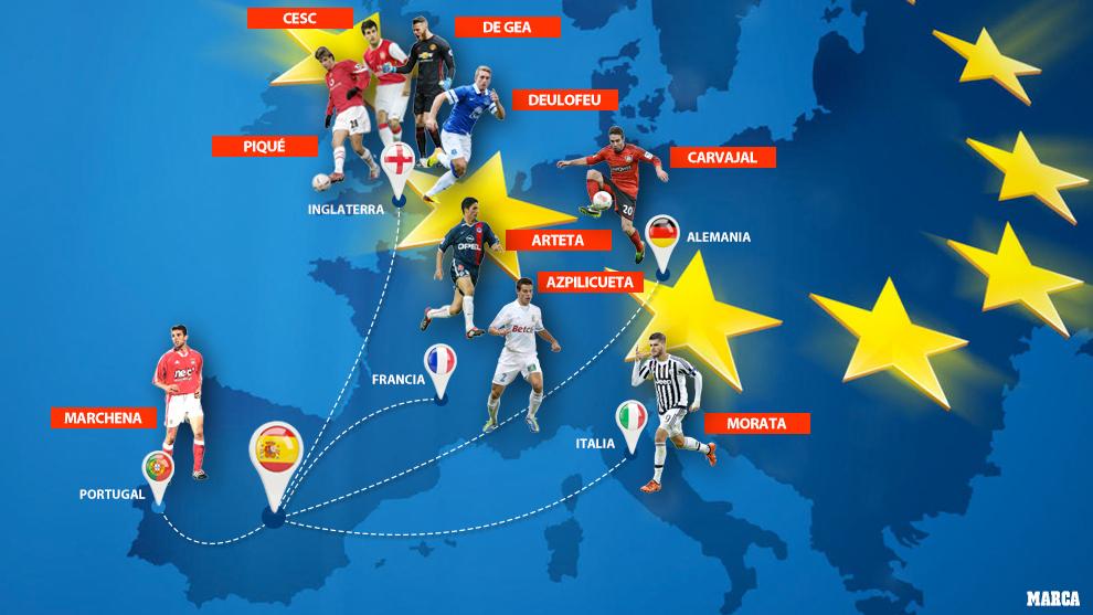 El Erasmus del fútbol español