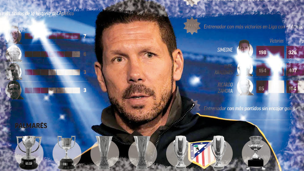 The one Simeone is missing