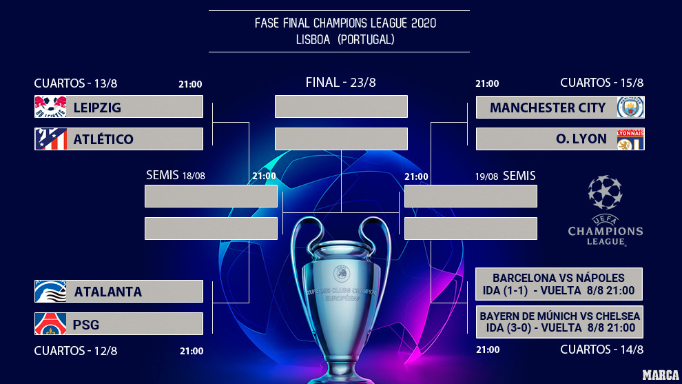 Champions League Playoff 2021/16