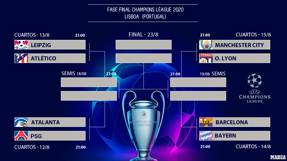 Champions League quarter-final fixtures: Man City, Barcelona, Bayern chase glory