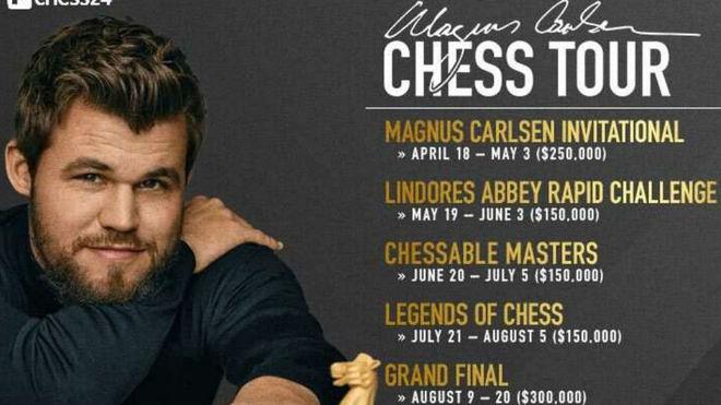 Final del circuito Magnus Carlsen Chess.