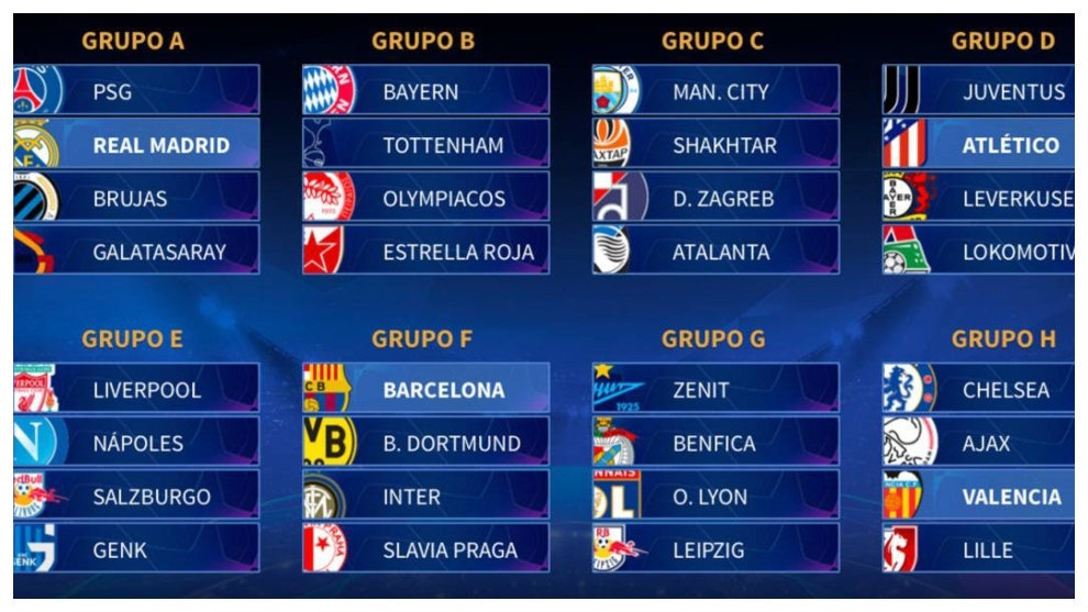 Champions League Draw 2021 Pots / Gold Cup Draw Set Qatar ...