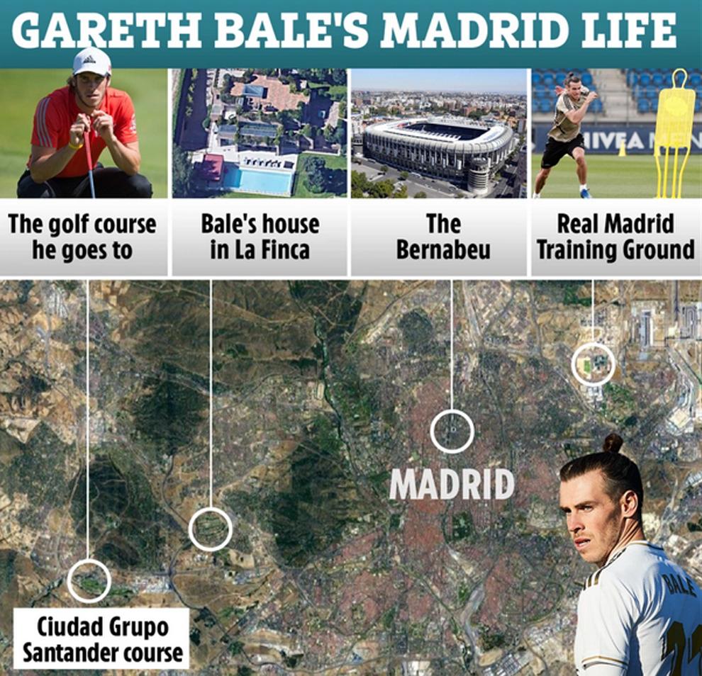 Reportaje del diario The Sun sobre la vida y posesiones de Bale en...