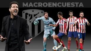 Macroencuesta: notas, culpables, fichajes, Simeone...