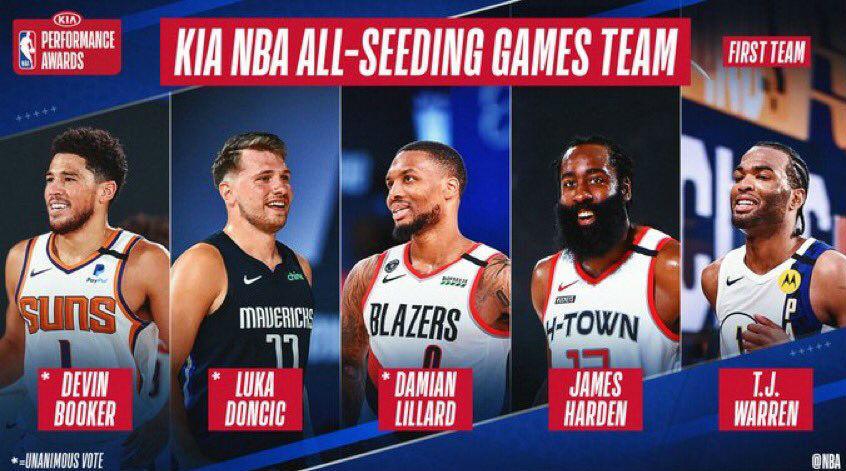 Booker, Lillard, Doncic, T.J. Warren y Harden, el quinteto NBA de la 'burbuja'