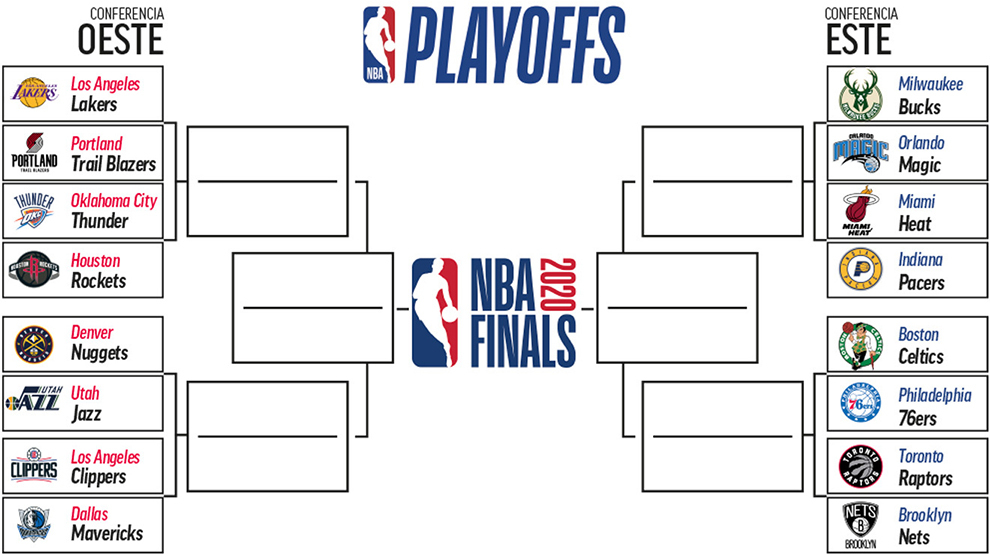 Playoffs NBA Finales 2020: Playoff NBA 2020: Horario y dónde ver