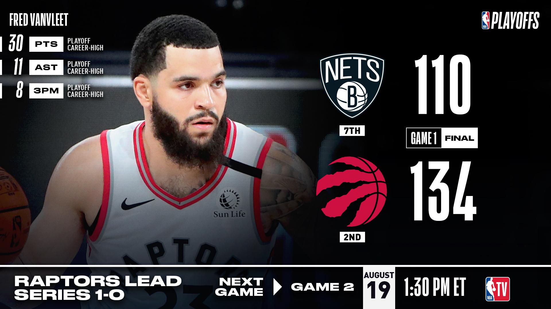 Los Raptors ganan 134-110 a los Nets y se adelanta 1-0 en su serie de...