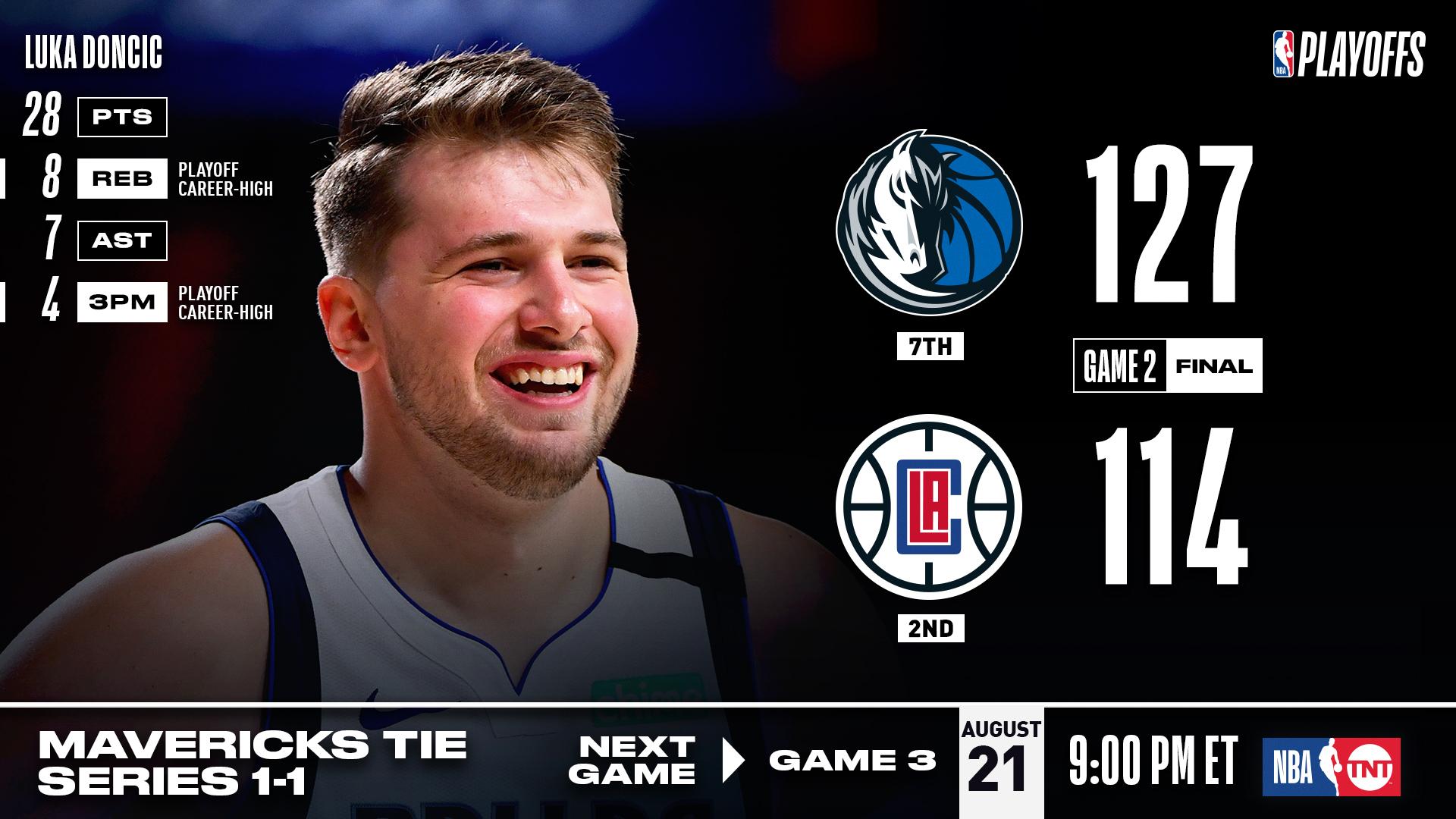 Luka Doncic y Porzingis lideran el triunfo de Dallas ante los Clippers...