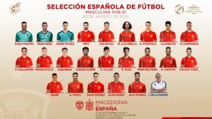 Convocatoria de la selección Sub-21.