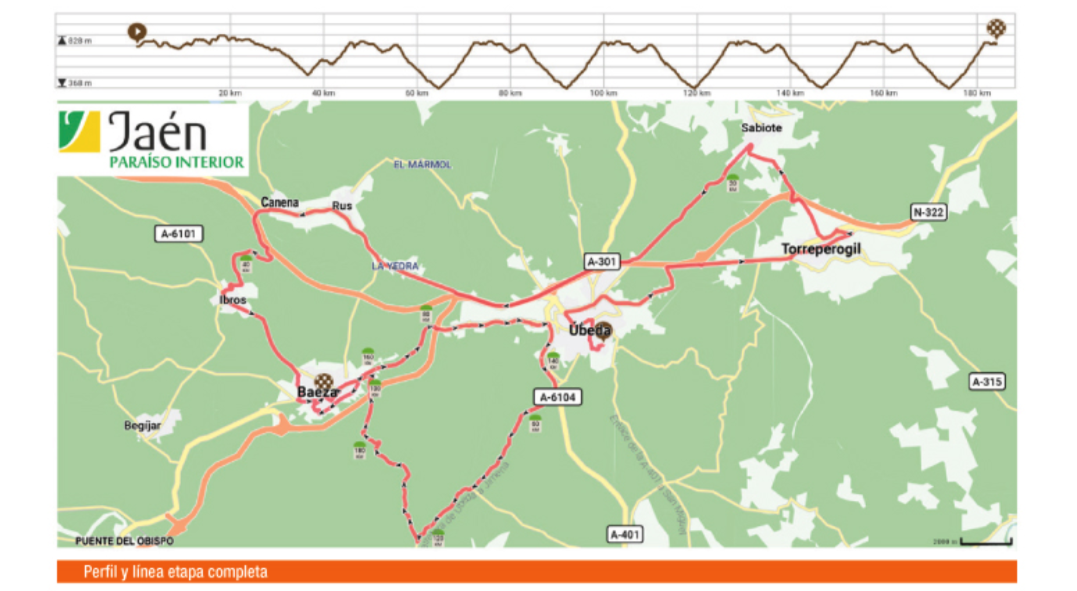 Profile and route of the Spanish Championship