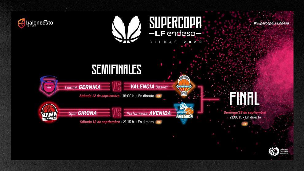Valencia-Gernika y Spar Girona-Perfumerías Avenida, semifinales de la Supercopa