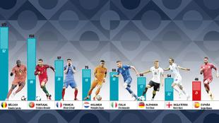 Sergio Ramos, a por más records: objetivo Passarella