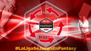 Bajas, lesionados y sancionados de LaLiga para la jornada 7 de Primera...