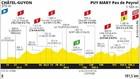 """El inédito final en Puy Mary: """"Será más decisivo que los Alpes"""""""