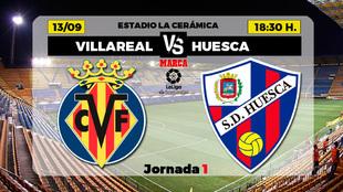 Horario y donde ver en TV el Villarreal - Huesca de la Liga Santander.