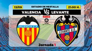 Horario y donde ver en TV el Valencia - Levante de la Liga Santander.
