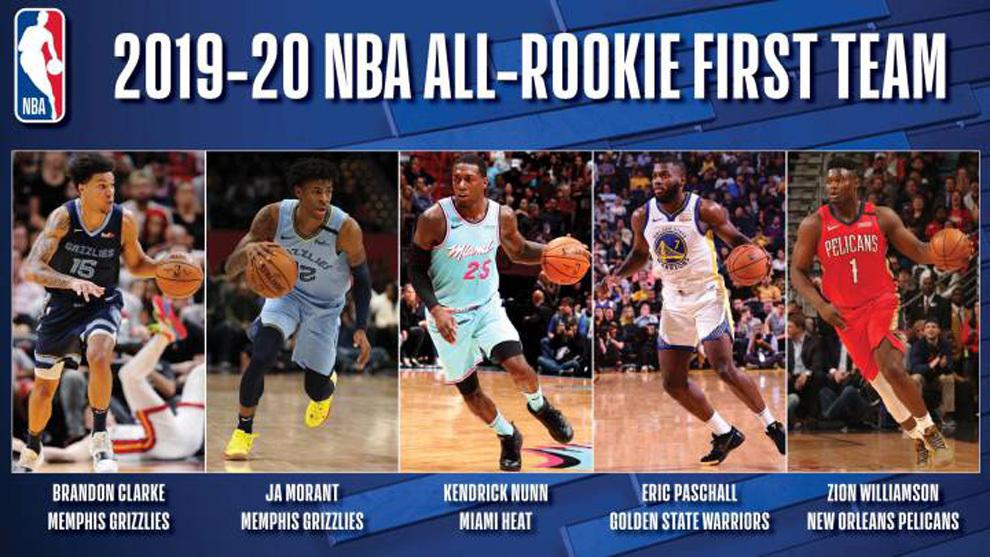Ja Morant y Zion Williamson aseguran el futuro de la NBA
