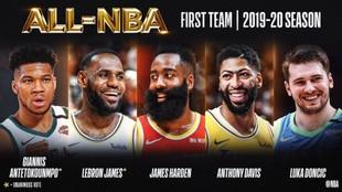 Doncic, elegido en el mejor quinteto de la NBA