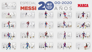 Especial Leo Messi 20 años en el Fútbol Club Barcelona