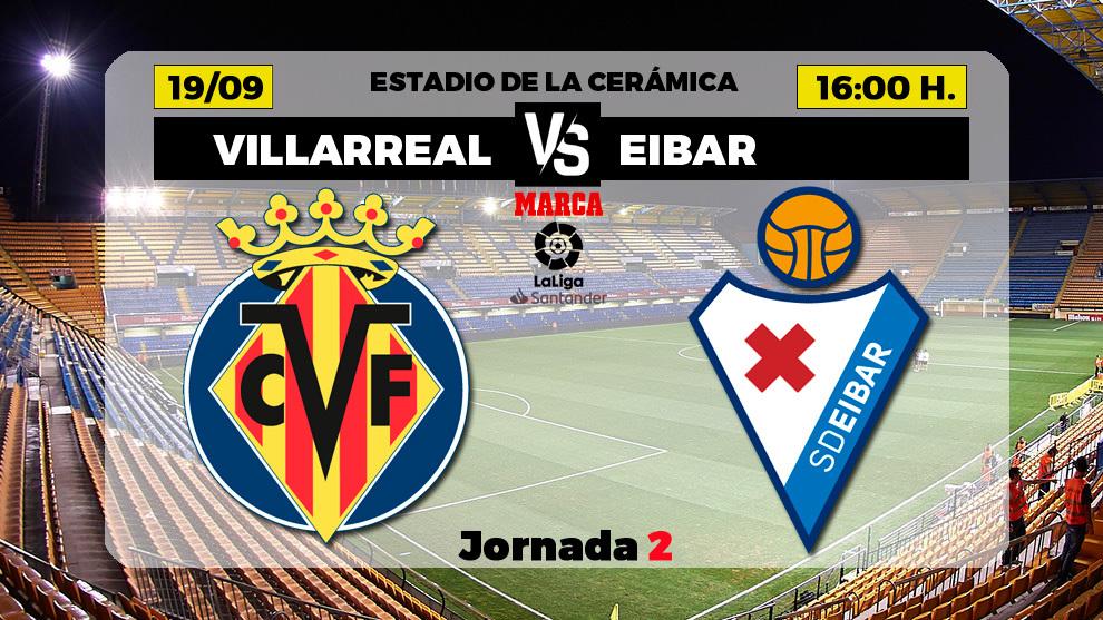 Villarreal - Eibar: Horario y donde ver por television hoy el partido...