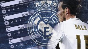 Gareth Bale termina su etapa en el Real Madrid.