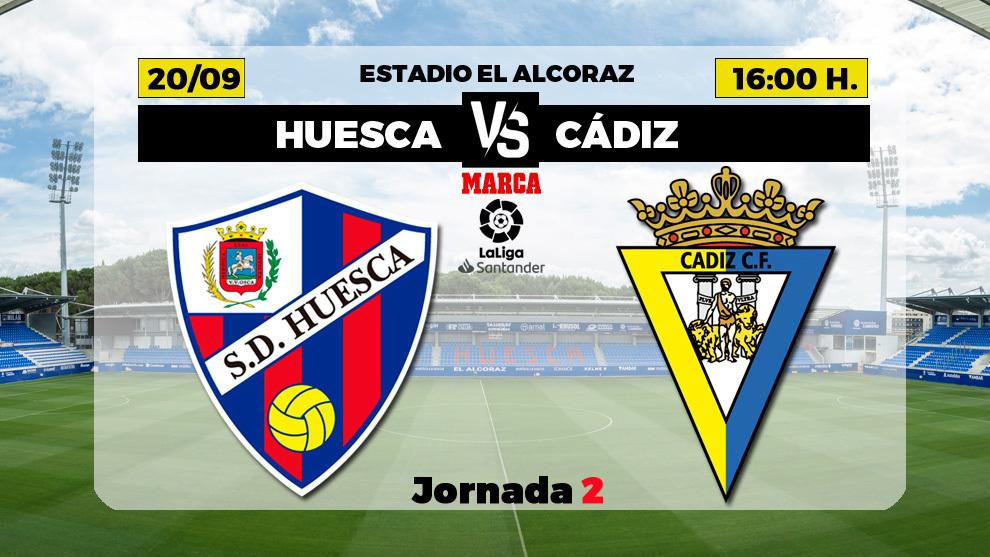 Huesca - Cádiz: horario y donde ver por television hoy el partido de...