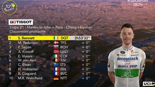 Resumen y clasificación tras la etapa 21 del Tour de Francia