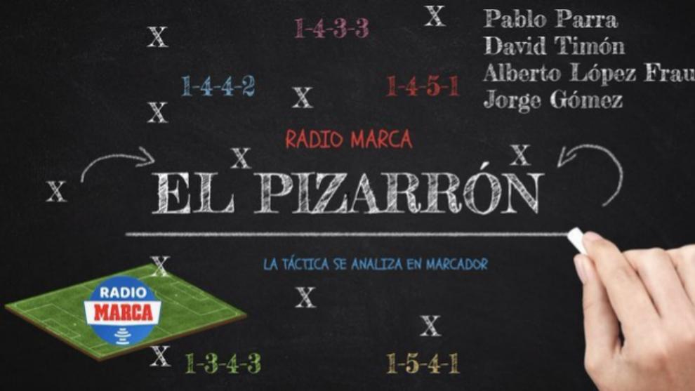"""El Pizarrón de Marcador: """"Zidane ha demostrado que Ødegaard va a ser fundamental"""""""