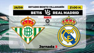 Betis - Real Madrid: horario y donde ver por television hoy el partido...