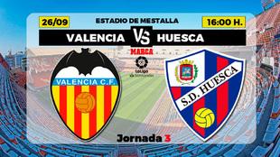 Valencia - Huesca: horario y donde ver por television hoy el partido...