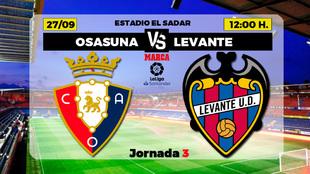 Osasuna - Levante: horario y donde ver por television el partido de la...