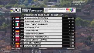 Resumen y clasificación de la prueba femenina del mundial de ciclismo...