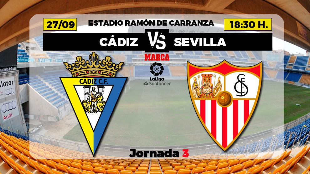 Cádiz - Sevilla: horario y dónde ver por televisión hoy el partido...