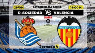 Real Sociedad - Valencia: Horario y donde ver por television hoy el...