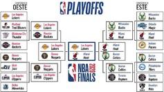 Playoffs NBA 2020: calendario, horario y resultados