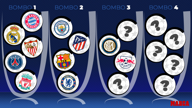 These are the pots for the 2020/21 Champions League group stage