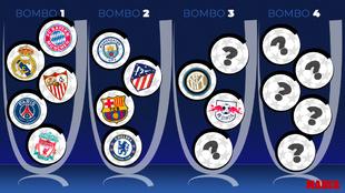 El sorteo de la Champions: los cocos que esperan a Barça y Atleti, los peligros del bombo 3...