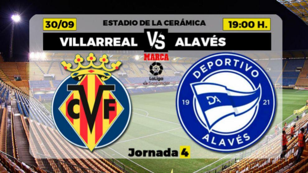 Villarreal-Alavés, en directo: onces confirmados