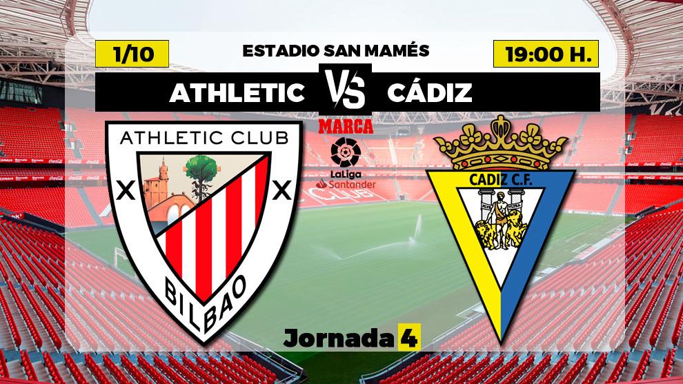 Athletic Club - Cádiz, en directo: onces confirmados