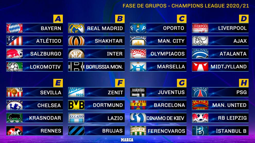 Champions League 2021 18