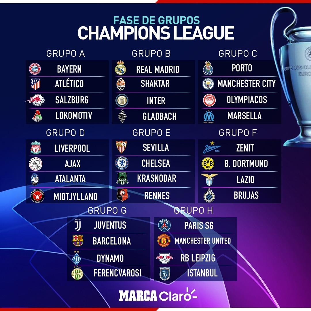 Sorteo Champions League: Calendario completo de la Champions
