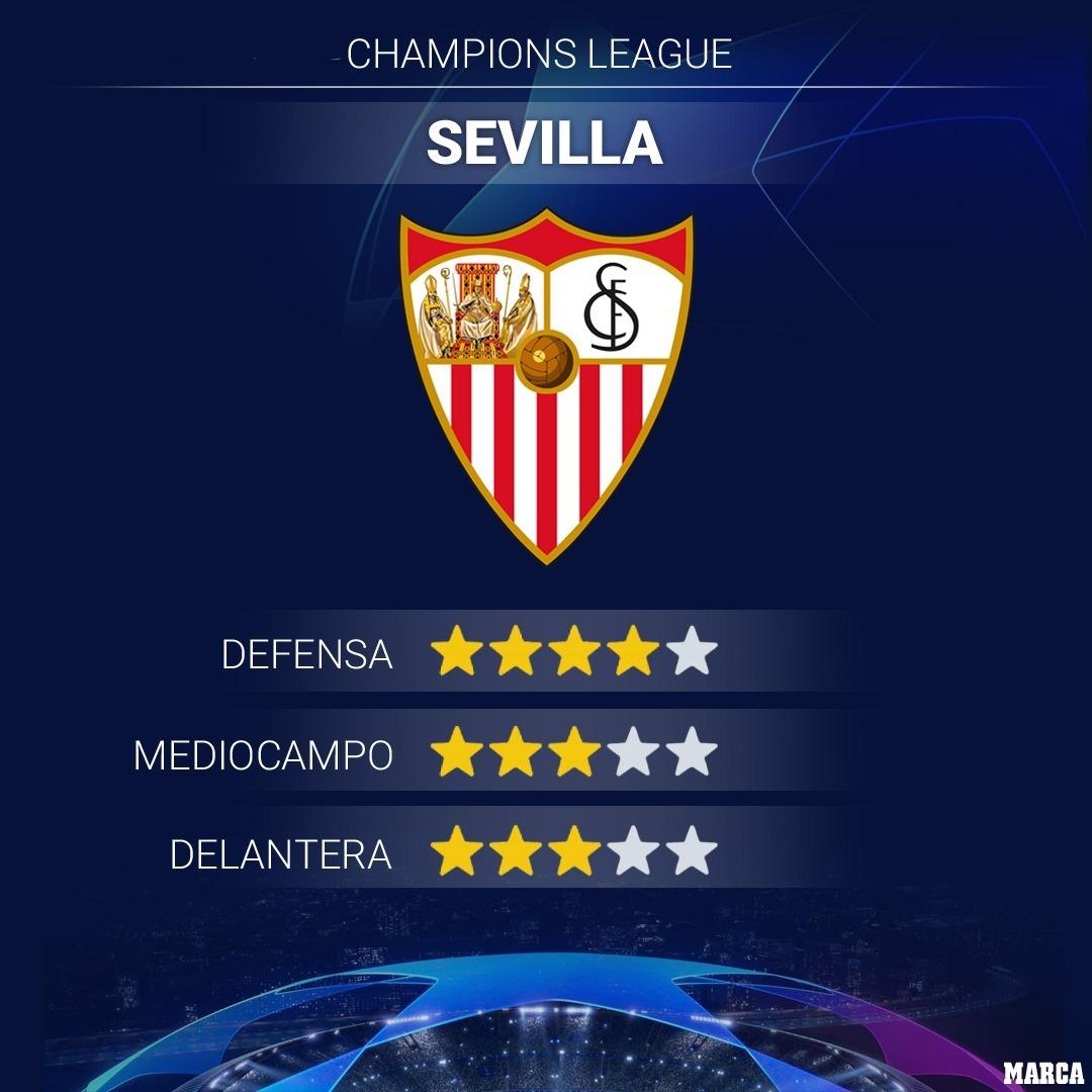 Sevilla Fc Sorteo Champions Grupo Y Rivales Del Sevilla Chelsea Krasnodar Y Rennes Marca Com