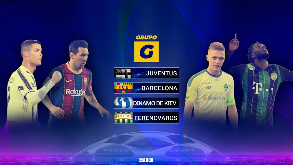 Fc Barcelona Sorteo Champions Grupo Y Rivales Del Barca La Juventus De Cristiano Ronaldo El Dinamo De Kiev Y El Ferencvaros Marca Com