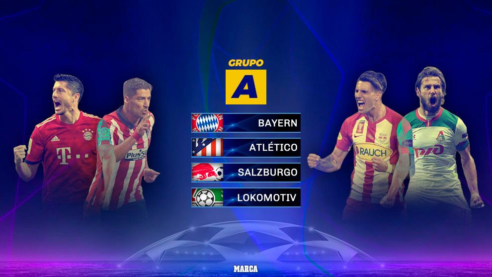 Atletico Madrid's Champions League group: Bayern, Salzburg and Lokomotiv Moscow