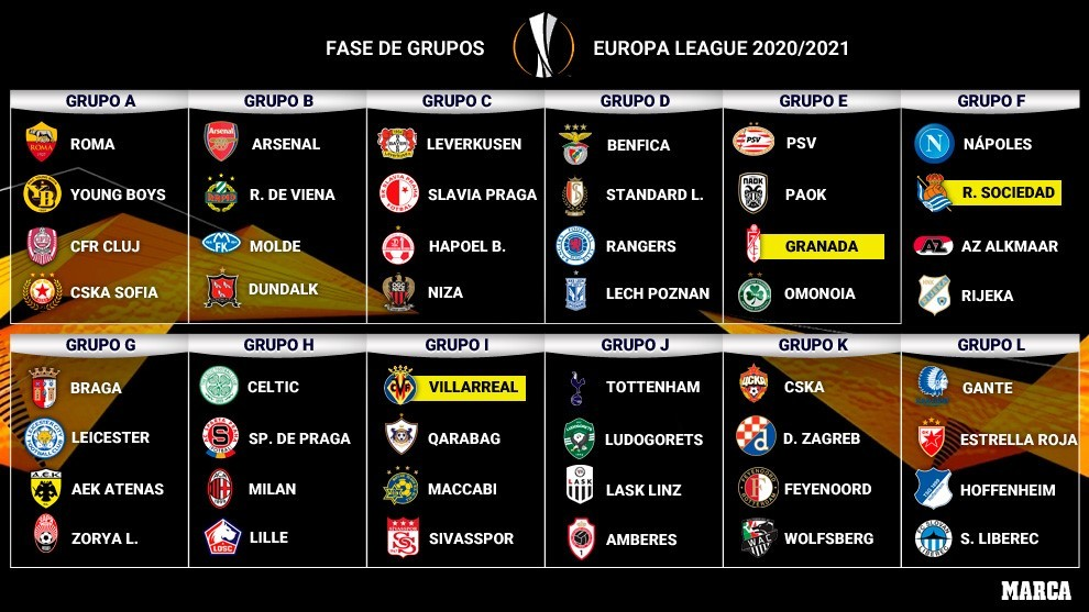 the full results of the europa league group stage draw marca in english europa league group stage draw