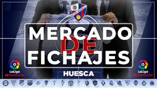 Cierre del mercado de fichajes del Huesca en Primera Division