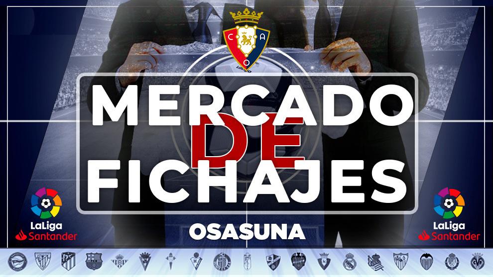 Mercado de fichajes del Osasuna para la temporada 2020 - 2021